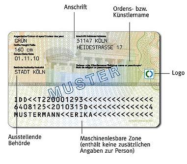 Personalausweis -Rückseite